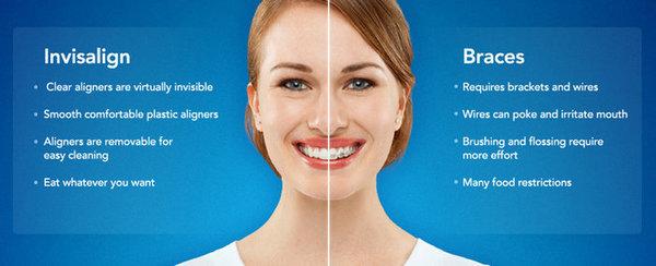 Ancaster Dentist | Dentist in Ancaster