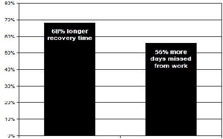 Slowsagingprocess.jpg