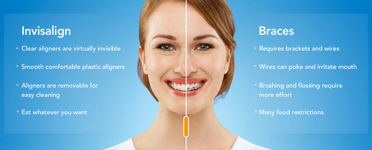Family Dentistry of Novi in Novi MI