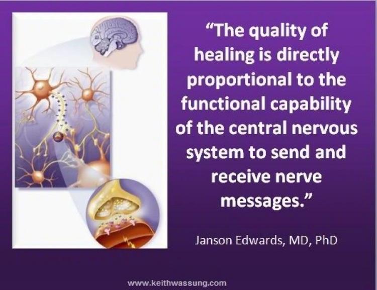 Valley Center Chiropractor | Valley Center chiropractic How It Works |  CA |
