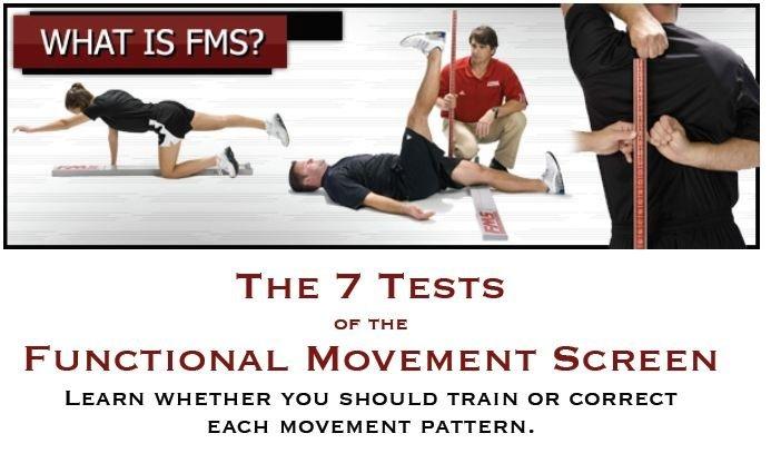 Folsom Chiropractor | Folsom chiropractic Functional Movement Screening (FMS™) |  CA |