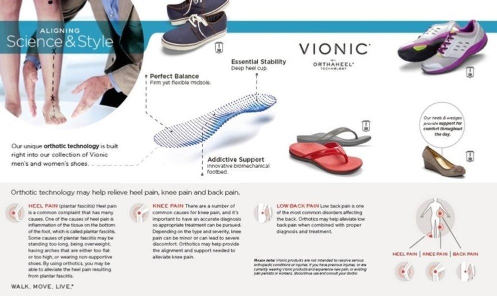 Lower Gwynedd Chiropractor | Lower Gwynedd chiropractic About Vionic |  PA |