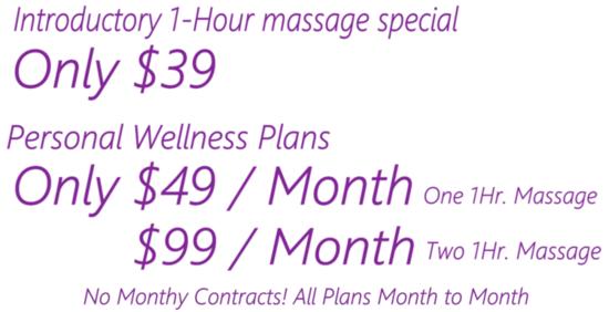 Rialto Chiropractor | Rialto chiropractic Massage |  CA |