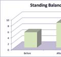 Improved Balance - 70%