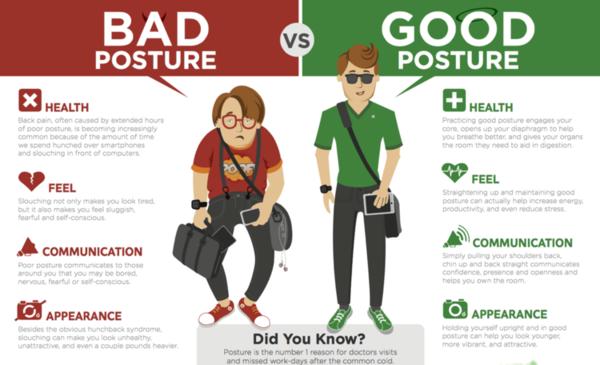 Fairfax Chiropractor | Fairfax chiropractic Posture Correction |  VA |
