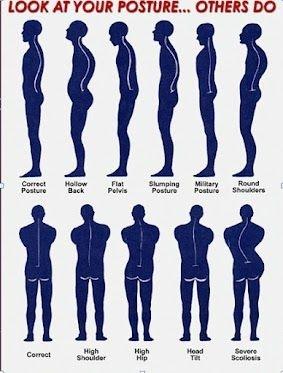 Fairfax Chiropractor | Fairfax chiropractic Personal Injury |  VA |