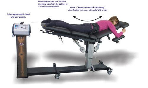 Fairfax Chiropractor   Fairfax chiropractic Spinal Decompression    VA  