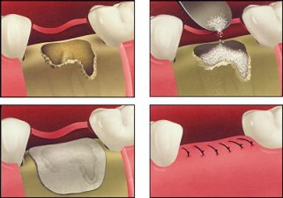 Eden Dental Specialists in Voorhees NJ