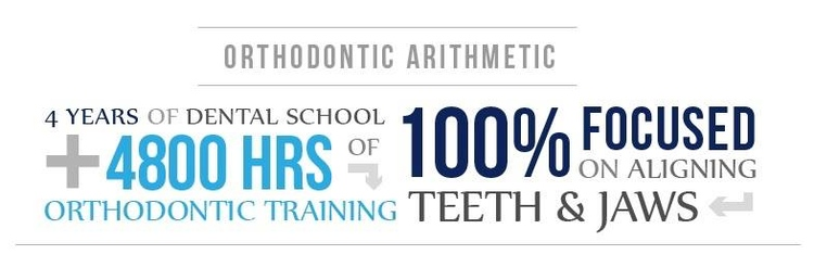 orthodontic_arithmetic.jpg