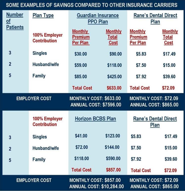 Dental_Savings_page2.jpg