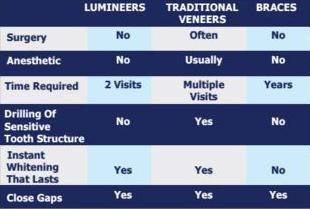 lumineers_table.jpg