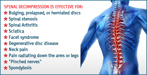 Wheat Ridge Chiropractor   Wheat Ridge chiropractic Spinal Decompression Therapy    CO  