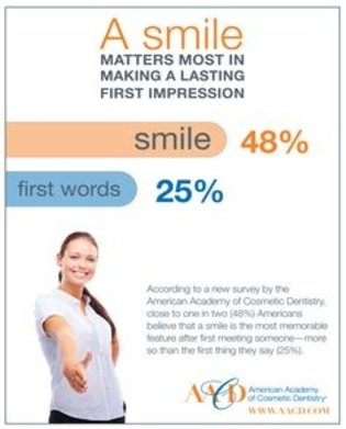 I'On Family Dentistry in Mount Pleasant SC