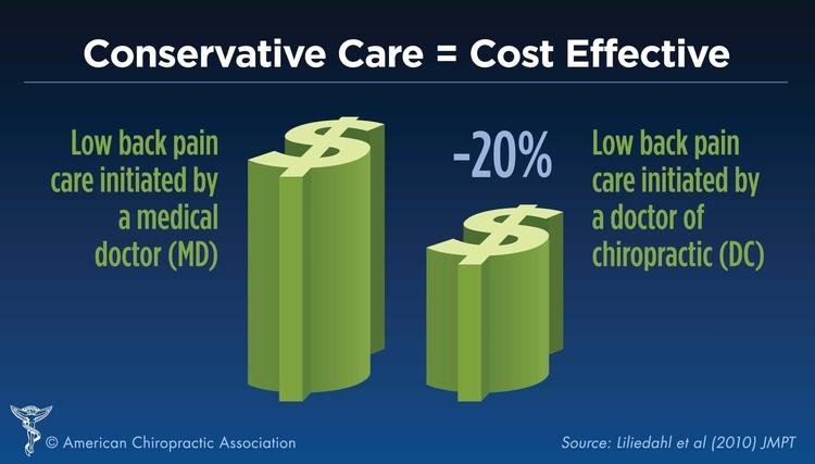 conservative_care.jpg
