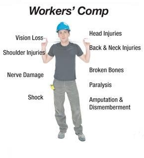 Rolling Meadows Chiropractor | Rolling Meadows chiropractic Workers' Compensation |  IL |