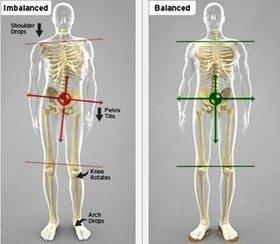 Holland, MI Chiropractor | Holland, MI chiropractic Wellness Tips |  MI |