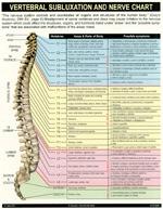 nerve_chart_sm.jpg