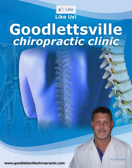 Goodlettsville Chiropractor | Goodlettsville chiropractic Our Practice |  TN |