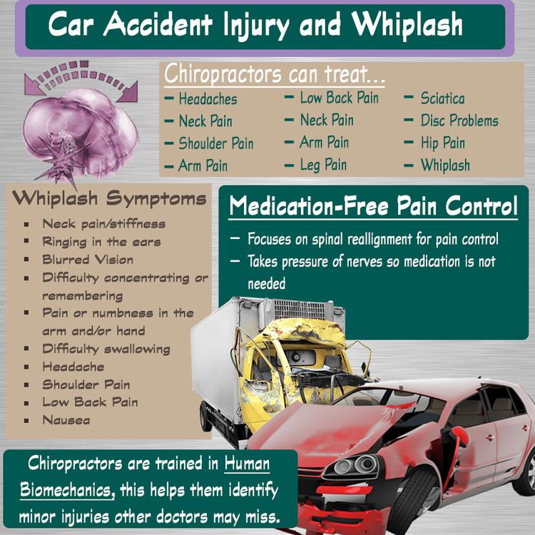 Nitro Chiropractor | Nitro chiropractic Auto Accidents |  WV |