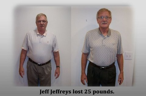 Nitro Chiropractor | Nitro chiropractic Before and After Photos |  WV |