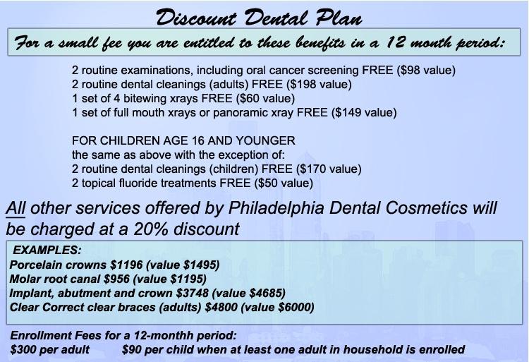 Philadelphia Dental Cosmetics in Philadelphia PA